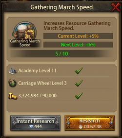 Gathering March Speed6
