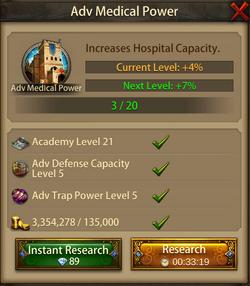 Adv Medical Power4
