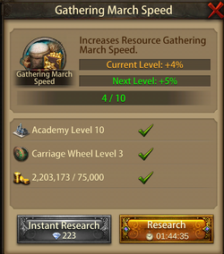 Gathering March Speed5