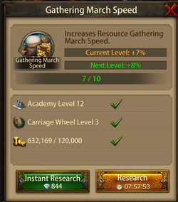 Gathering March Speed8