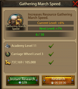 Gathering March Speed7