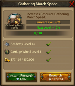 Gathering March Speed10