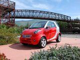 Revolution Electric Cars