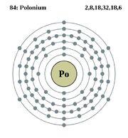 558px-Electron shell 084 Polonium svg