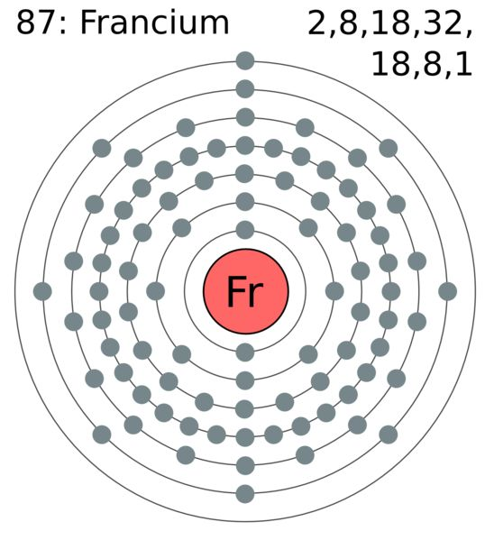 Francium Exodus3000 Wiki Fandom Powered By Wikia