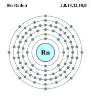 558px-Electron shell 086 Radon svg