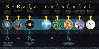 SETI-UofRochester-DrakeEquation