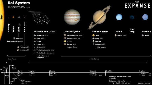 Expanse Solar System v.2.2.high (en)