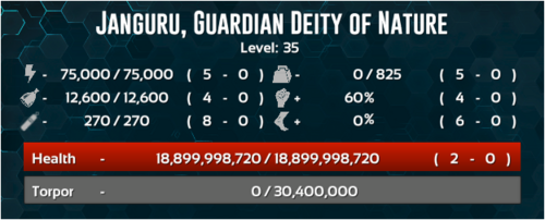 Janguru, Guardian Deity of Nature Stats