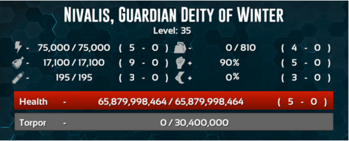 Nivalis, Guardian Deity of Winter Stats
