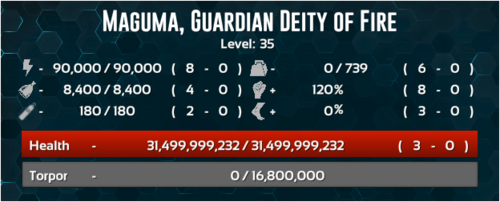 Maguma, Guardian Deity of Fire Stats