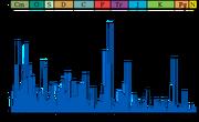 320px-Extinction intensity svg