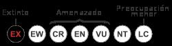 250px-Status iucn3 1 EX es svg