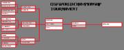 EFW Tournament