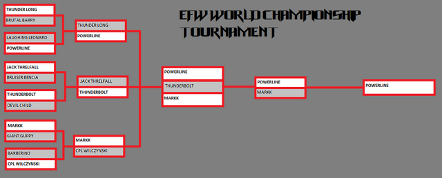 File:EFW Tournament.png
