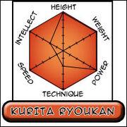 Kurita Hexagon
