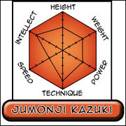 Juumonji Hexagon