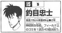 Tadashi Tsurime