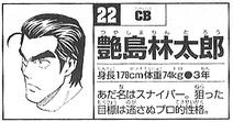 Rintaro Tsuyashima