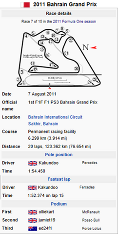 File:Bahrain Table2.png