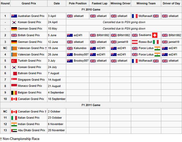 File:6Calendar & Results.png