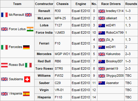 File:3F1 Entry List 1st.png