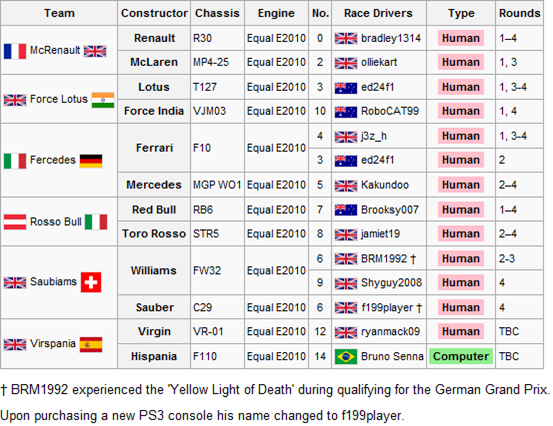 File:5F1 Entry List 1st.png