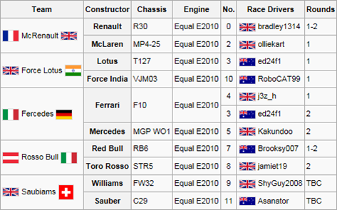 File:2F1 Entry List 1st.png