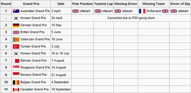 File:Calendar & Results.png