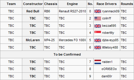 File:Entry List F2 1st Season with TBC.png