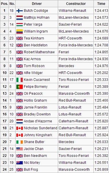 CAN FP1