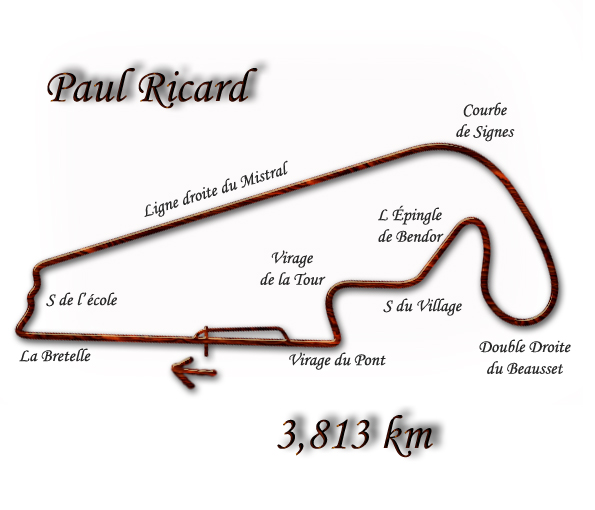 circuit paul ricard the formula 1 wiki fandom powered by wikia. Black Bedroom Furniture Sets. Home Design Ideas