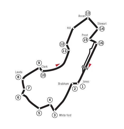 Albert Park Circuit | The Formula 1 Wiki | FANDOM powered by