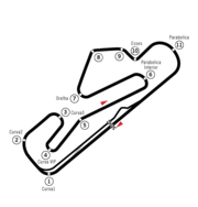 Circuit Estoril 1984-1993