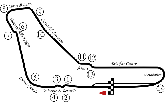 File:Monza 1976.png