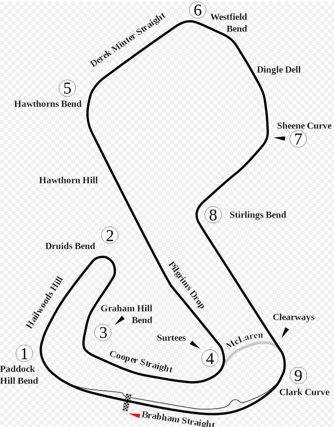 1965 race of ch ions the formula 1 wiki fandom powered by wikia T55 Tank the brands hatch grand prix layout for 1965