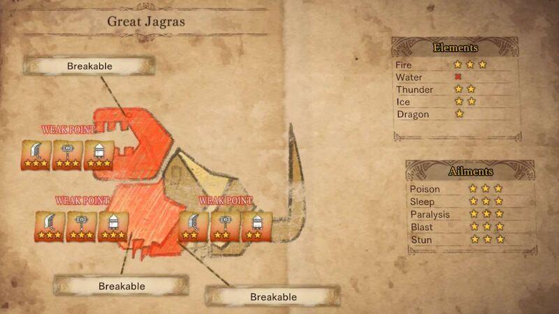 Great Jagras weak points and elemental resistances