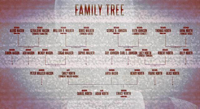 File:FamilyTreeRevised.jpg