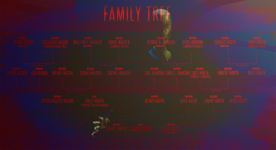 FamilyTreeRevisedFinalsmall2