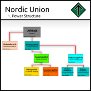 Nordic Union Structure (robinkooli)