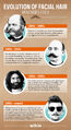 Movember Chart.jpg