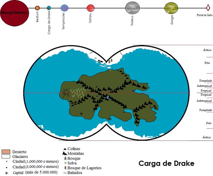 Carga de Drake