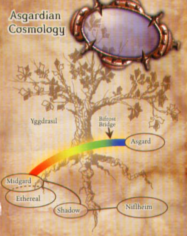 Asgardian Cosmology