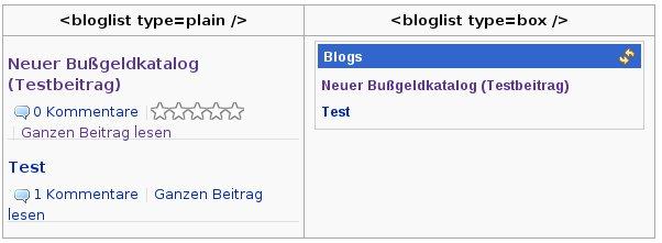 Screenshot - Bloglist