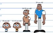 A.J. Age Chart