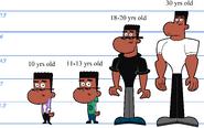 Chad Age Chart