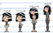 Betty Star Age Chart