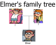 Elmer's family tree