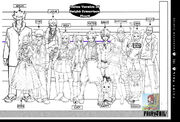 Height comparison Anime with freya