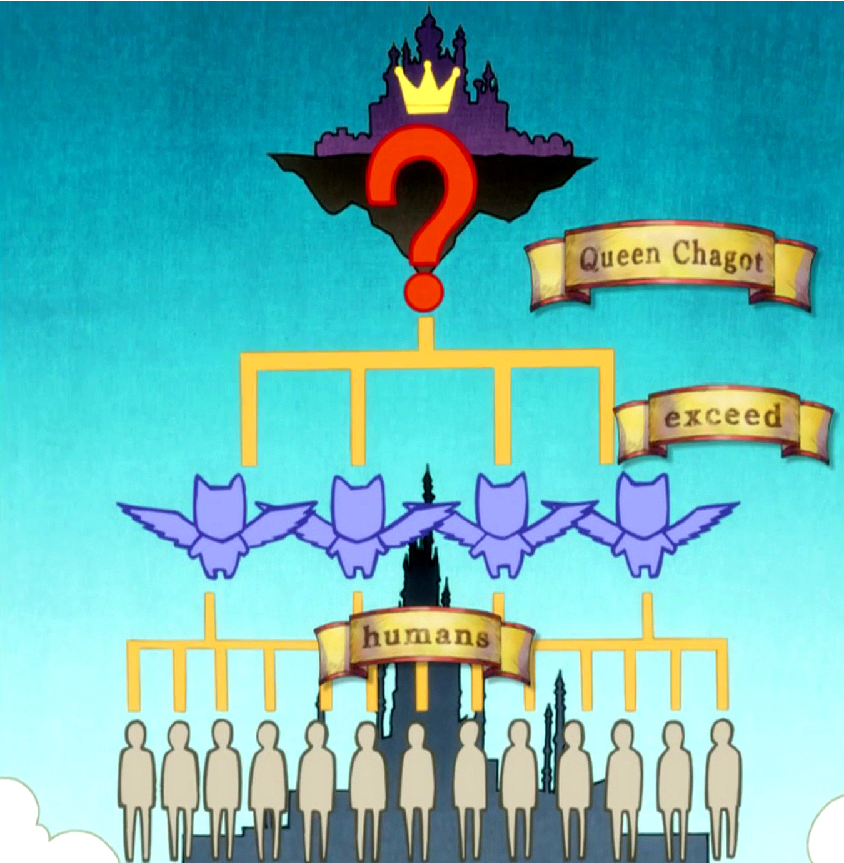 Exceed Fairy Tail Wiki Fandom Powered By Wikia
